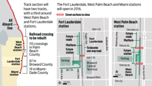 Florida East Coast Railway construction schedule from Sun-Sentinel